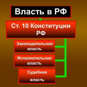 Органы власти Березового